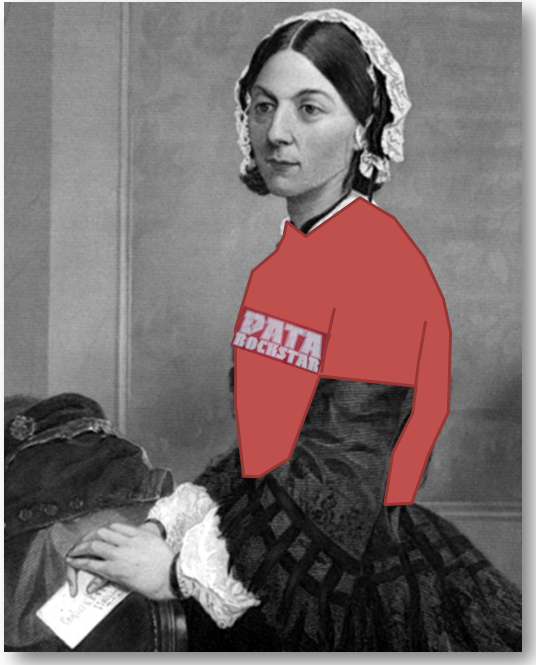 Florence Nightingale: data rockstar