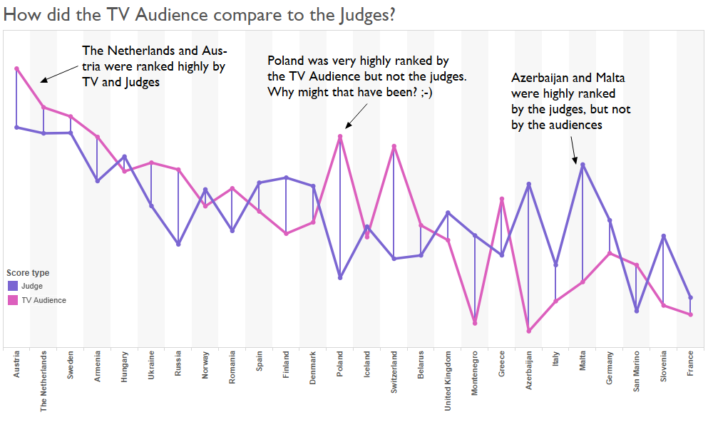 judge v tv