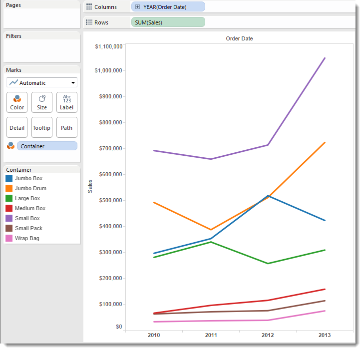 How to make a slope chart in Tableau - GravyAnecdote