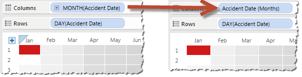 Default dates on the left. Custom date on the right.