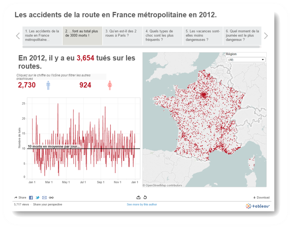 french road deaths