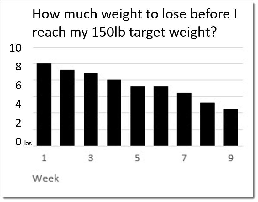 weight-target.jpg