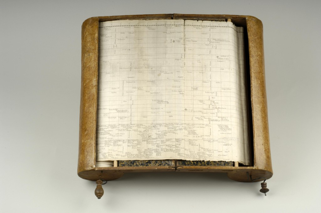 Jacques Barbeu Dubourg's Chronographie from 1753