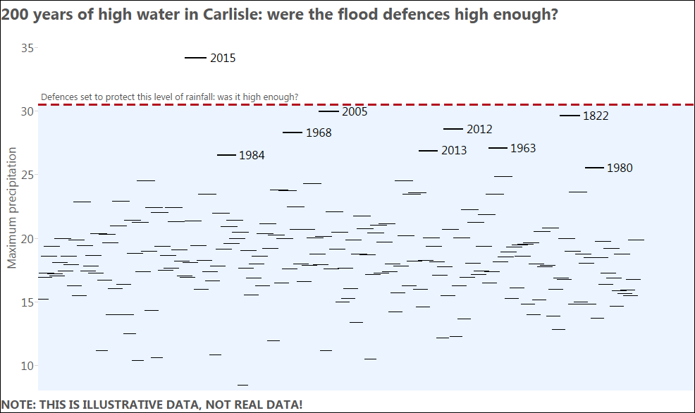 Carlisle-flood1.png