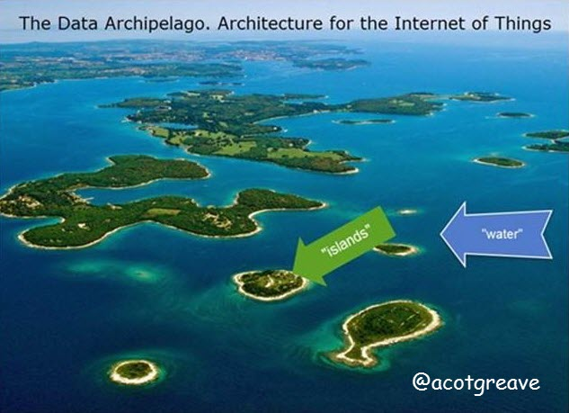 Data-Archipelago.jpg