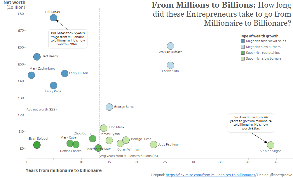 From-Millions-to-Billions-1.png