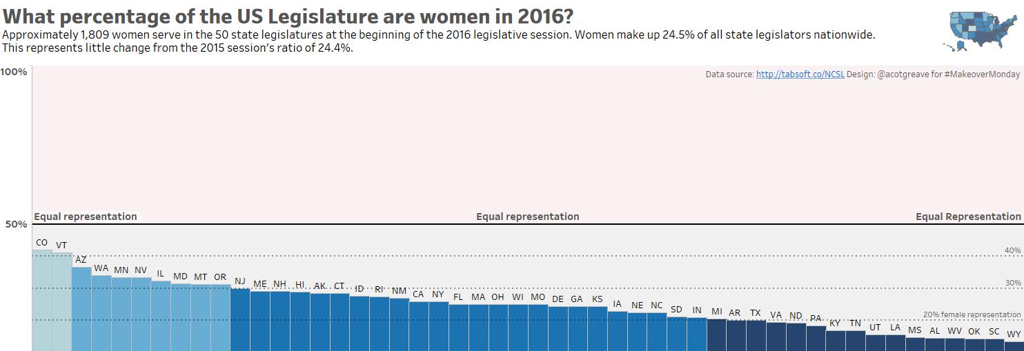 Women-legislature.png