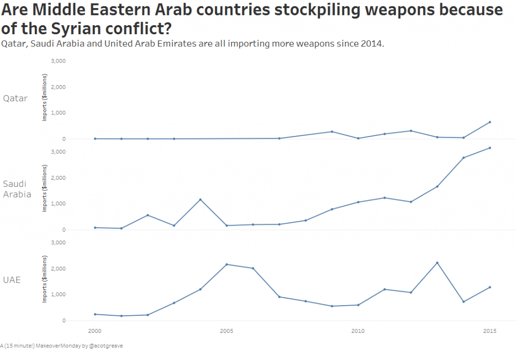 Arab-country-spending-1.png