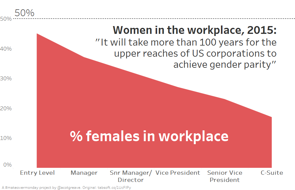 Women-in-the-workplace.png
