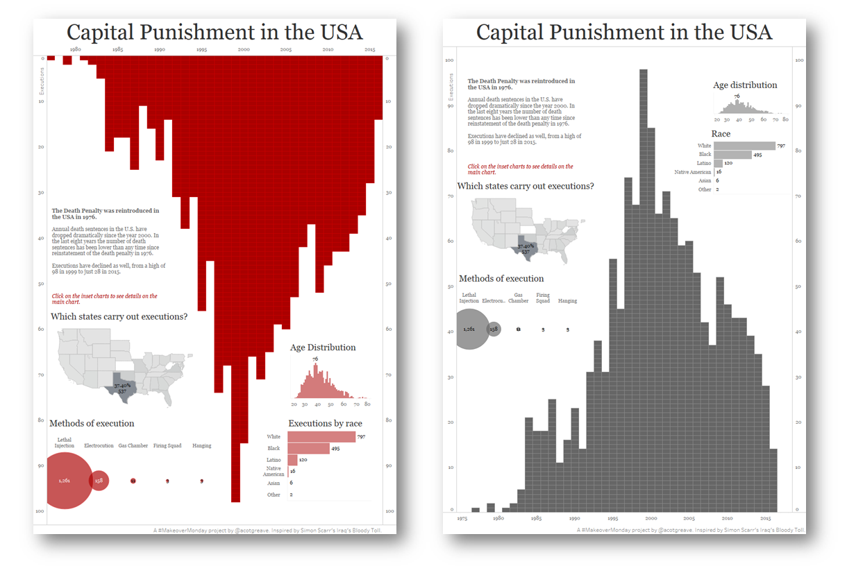 an analysis of both sides of the capital punishment debate Should america have capital punishment the experts on both sides make their case, by h bedau & p cassell] in the capital punishment debate.