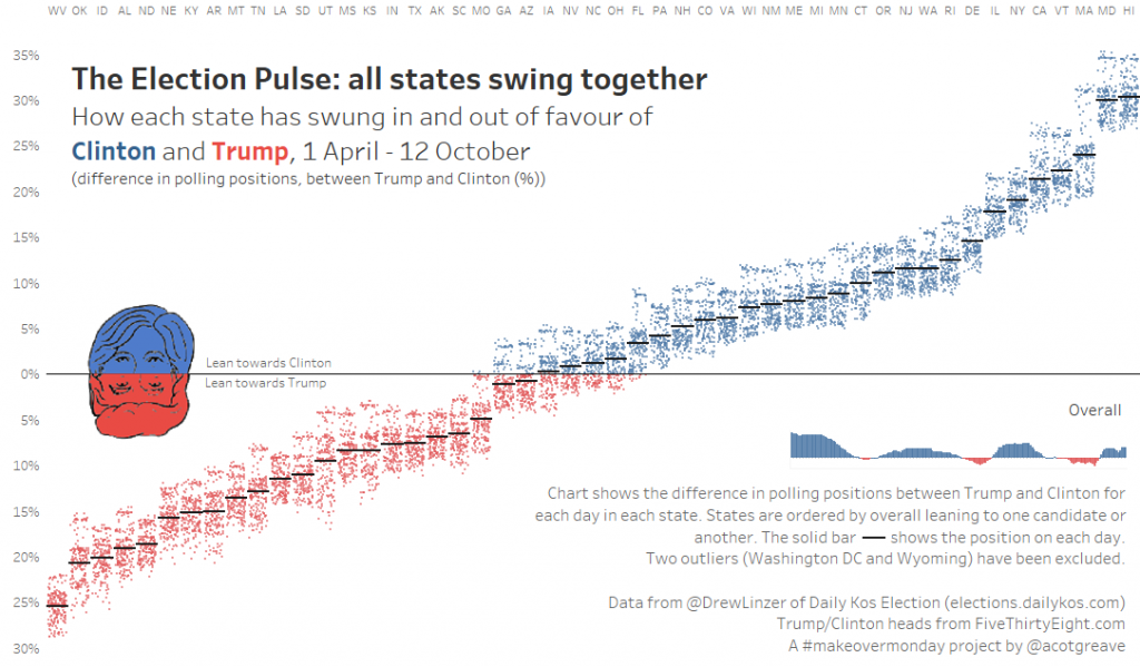 election-pulse-tracker-no-page-shelf
