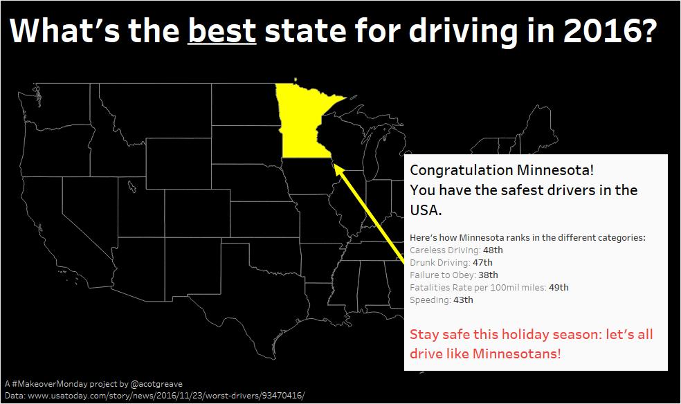 best-state