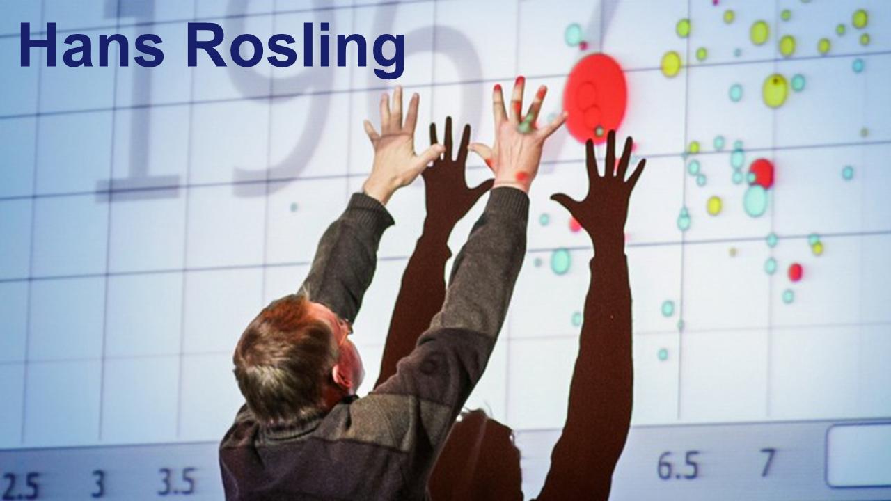 Hans Rosling: the master presenter