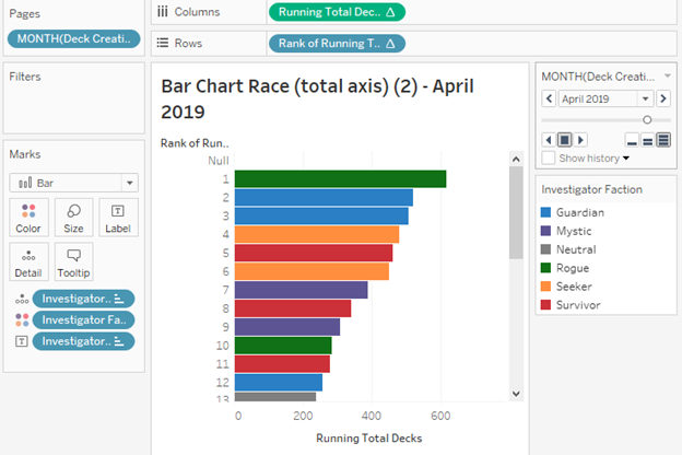 Basic Bar Chart Race build